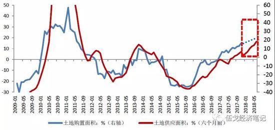 数据来源:Wind,华融证券