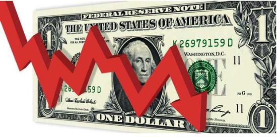 美元的疲态只是暂时的?且看分析师们如