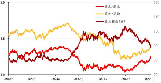 数据来源:Wind,北京大学经济政策研究所