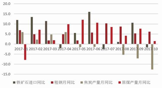 新浪期货:政策边际递减 钢材价格宽幅震荡图片