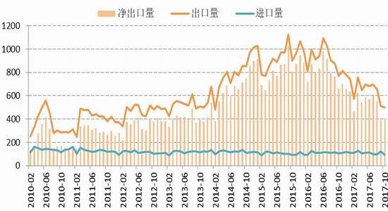 机构预测2018年中国钢材价格走势图片
