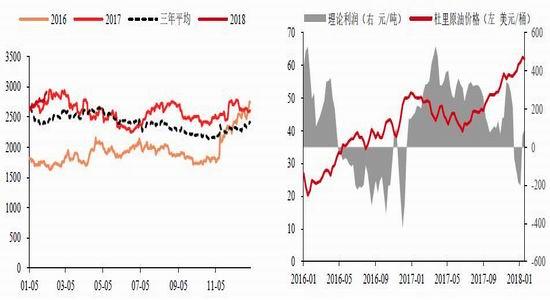 新浪期货:油价阶段性上行拉动沥青期货价格