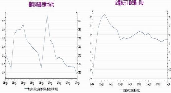 新浪期货:螺纹钢价格或先跌后涨 顺势操作为主
