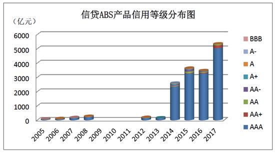 数据来源:中央结算公司,Wind资讯