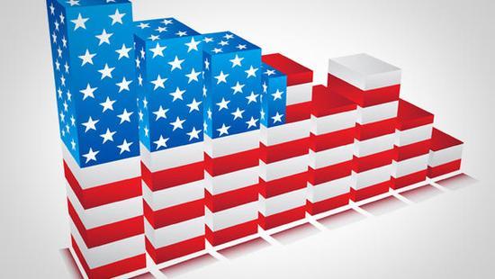 2009年美国gdp_美国GDP增速或升至四年新高新常态的开始还是昙花一现?