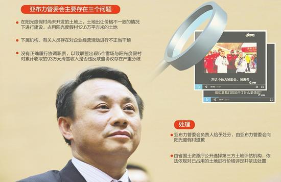 黑龙江公布调查结果:亚布力管委会存在3大问题
