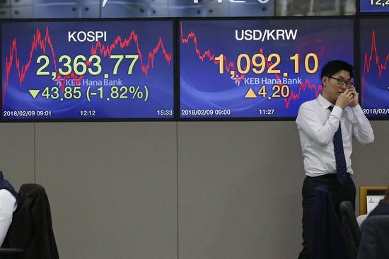 金融市场的平静已被打破,但最坏的时刻可能还没有来临