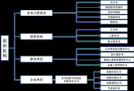资料来源:苏宁金融研究院根据公开信息整理