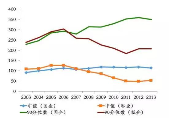 资料来源:黄益平(2017),交行金研中心