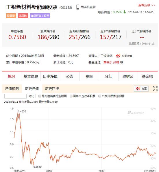 兴业银行诱导老人购买股票型基金浮亏9万