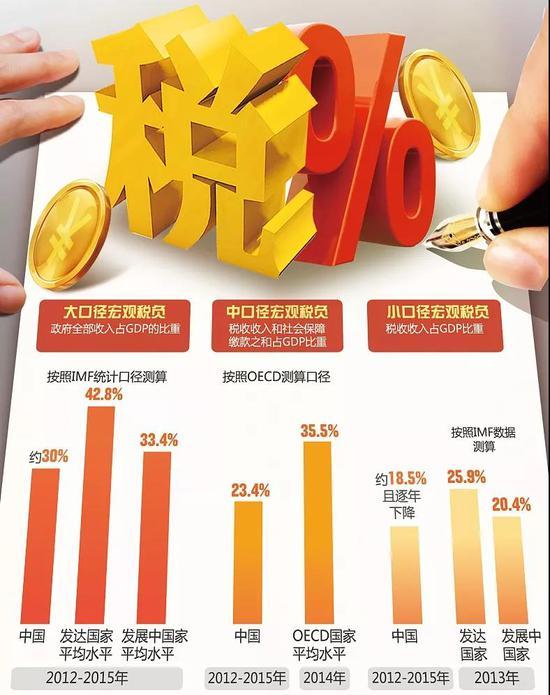 中国首富何时会呼吁给自己加税?