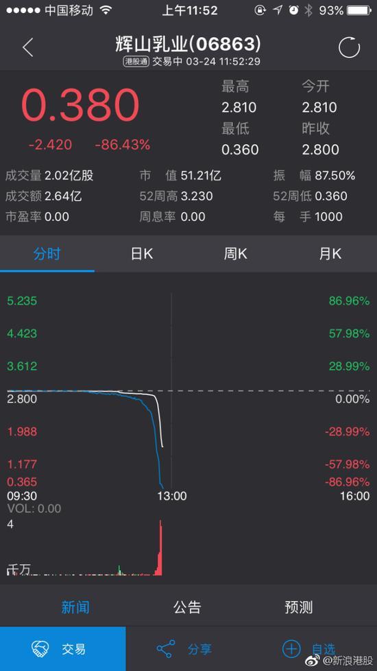 新浪港股年终盘点:2017年十大港股新闻