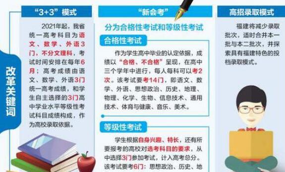 """2021年起福建省高考不分文理科 科目为""""3+3"""""""