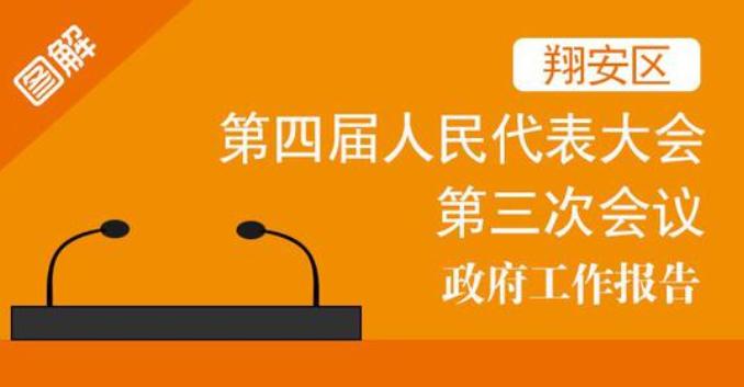 翔安区四届人大三次会议开幕 区长作政府工作报告