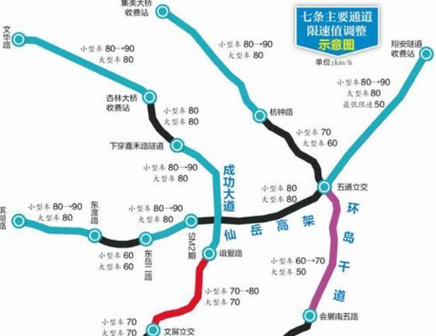 厦门三大主干道和三桥一隧拟提速 本月底下月初实施