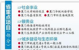 """2018年送彩金网站大全103个项目进入""""省队"""" 总投资4827亿元"""