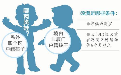 图片:厦门日报