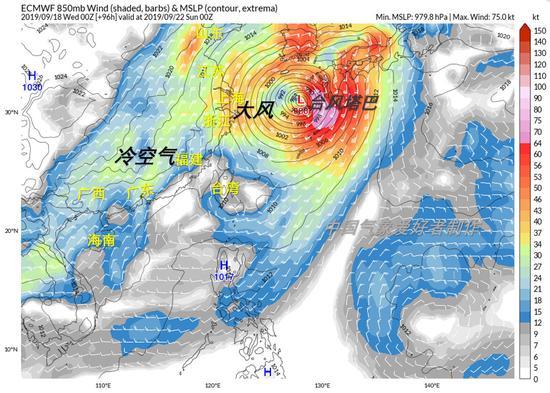 9月22日塔巴大风和吸引冷空气南下示意图,中气爱根据ECMWF数据制作