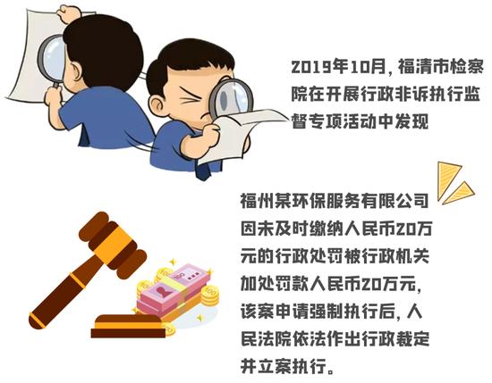 福清检察:推进社会治理 | 福清市检察院召开福州首例行政检察公开听证会