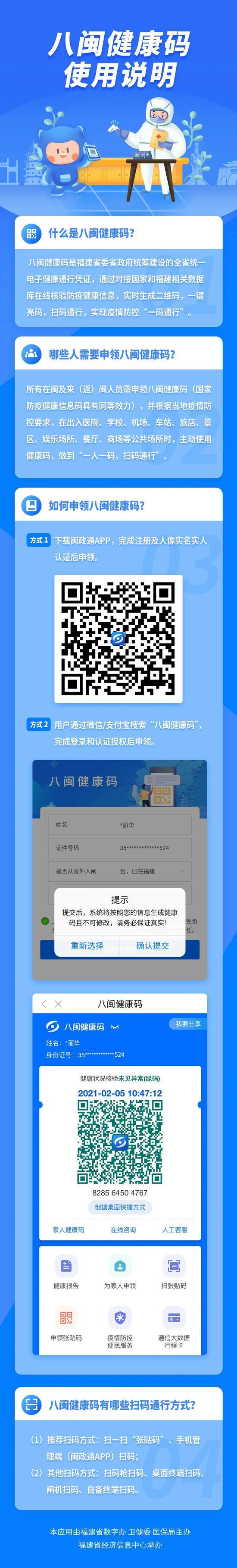 图片来源于福建省人民政府网站