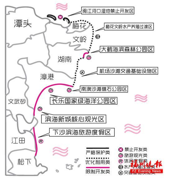 长乐市滨海沙滩保护分类与开放利用定位示意图。