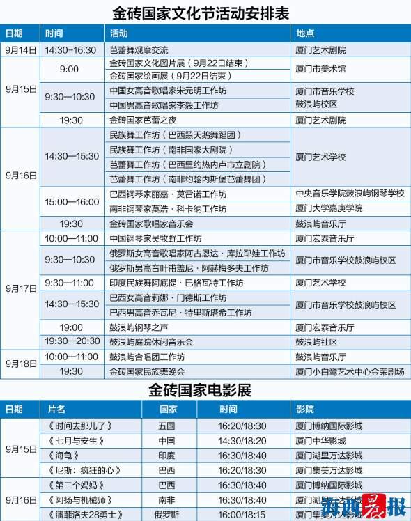 金砖国家文化节活动安排表。黄劲超 图