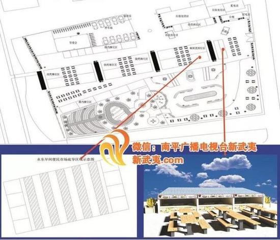 ▲南平市新水东大桥东桥头下综合性疏导市场建设项目示意图