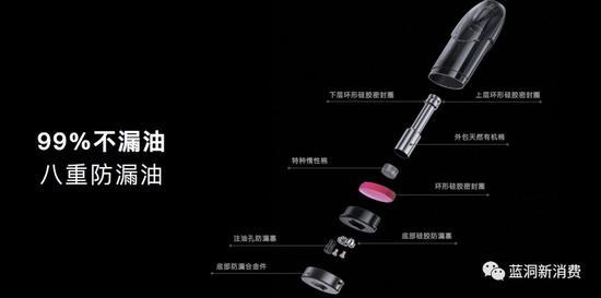 刻米PRO采用了八重防漏油设计,黄俊豪表示99%不漏油。