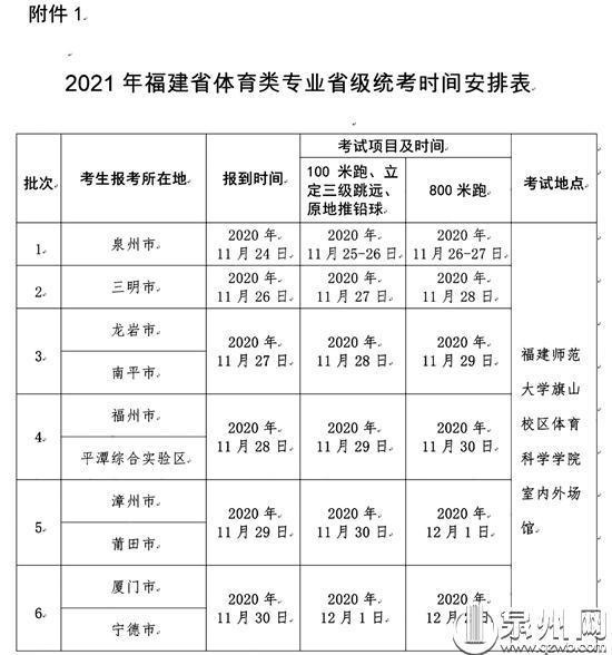 2021年福建普通高考体育类省级统考本月起举行