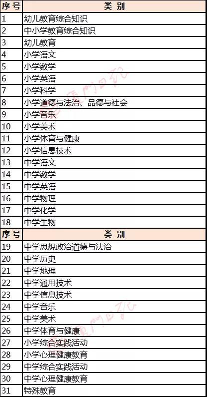 2020福建省中小学幼儿园新任教师招考方案出台