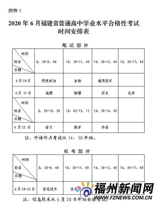 福建高中最新考试时间 6月20开始学业水平合格性考试