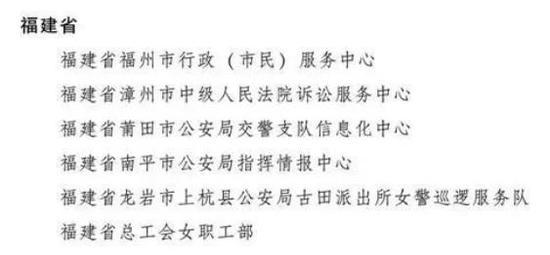 全国巾帼文明岗名单(福建60个)