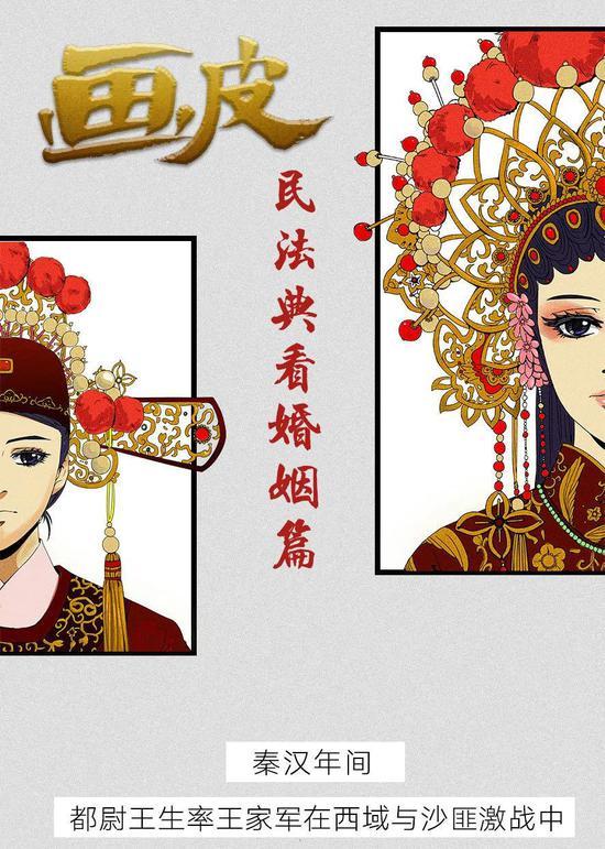 三明检察:学习民法典 画皮之婚姻篇