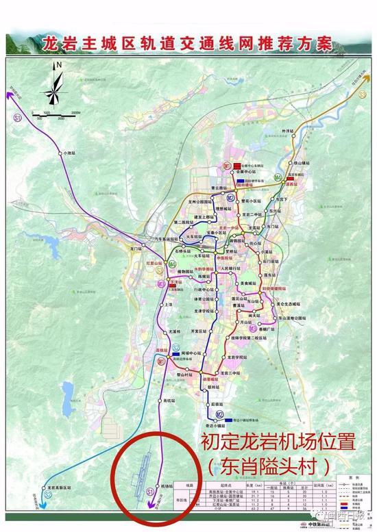 ▲龙岩市域轨道交通公示图
