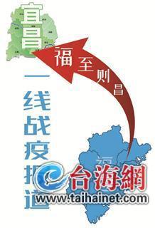 搬运公司价格福建医疗队首创康复训练操 在宜昌正式推广