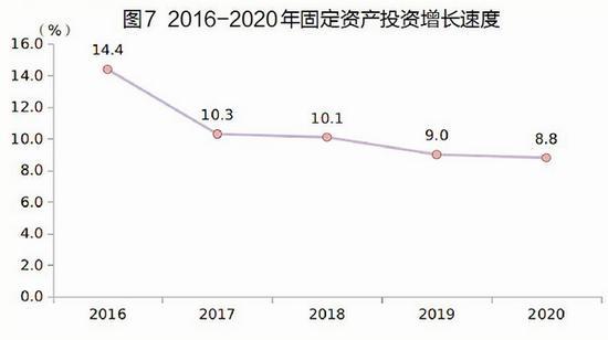 郧西2020年GDP统计_2020年GDP十强城市 南京首次入榜 2020年中国GDP首超100万亿元