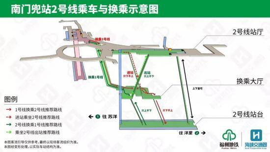 永久换乘通道开通后乘车与换乘示意图(福州地铁供图)