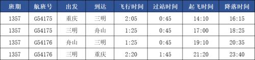 重庆=三明=舟山时刻表