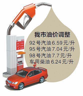 厦门市油价今起同步下调 加一箱92号汽油省6元