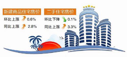 优质新盘涌现 9月厦门二手房售价环比下降0.1%