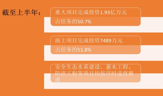 沙县上半年完成水利投资2.68亿元