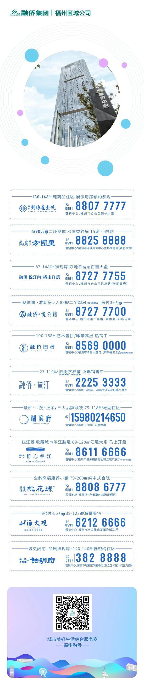 融侨·世茂·正荣湖滨府 马上开盘,158万起抢地铁正三房