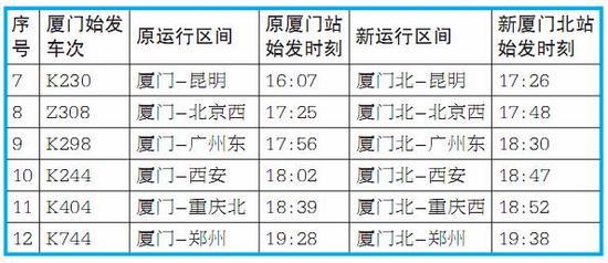 新时刻预计于7月10日起执行