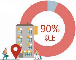 ●厦门会晤期间外国政要及嘉宾下榻酒店春节期间平均入住率均达到90%以上。