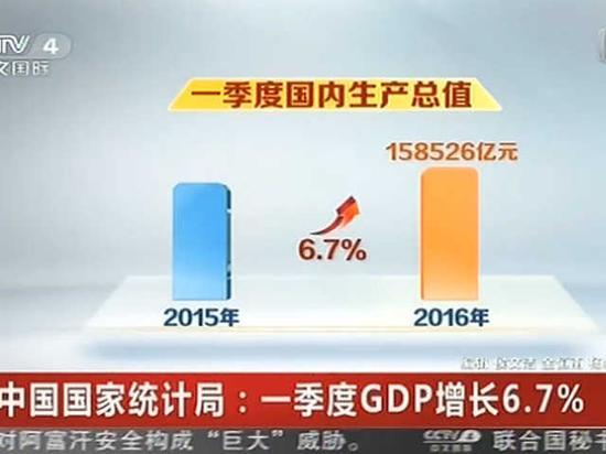 2012一季度福建gdp_一季度福建省GDP6535亿元同比增长8.6%