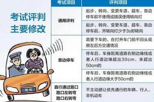 驾考新规将于10月1日实施 未避让行人将判不合格