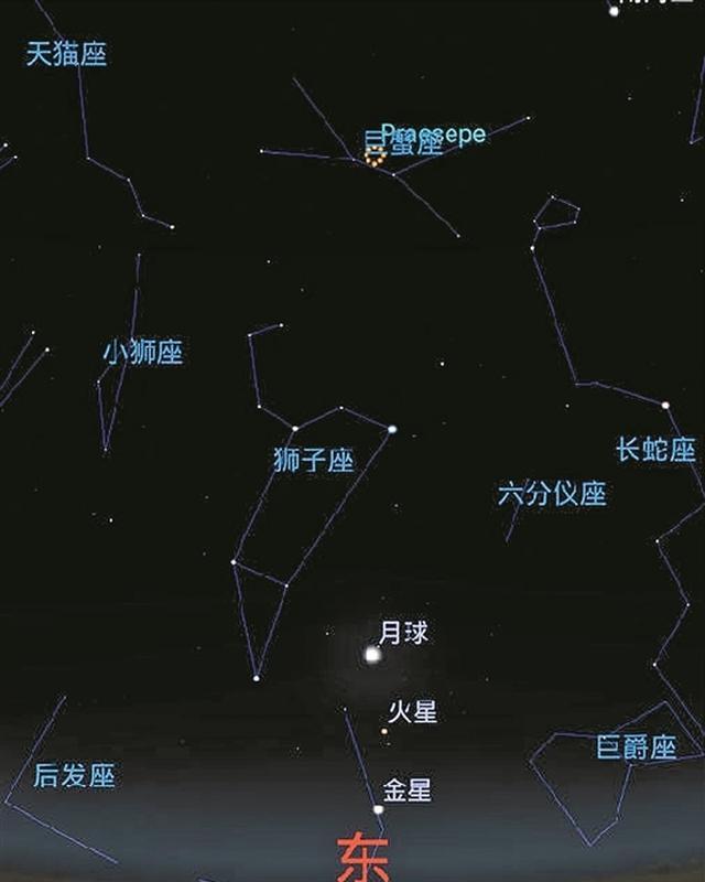 """今天到明天清晨或可赏金星火星""""双星伴月"""""""