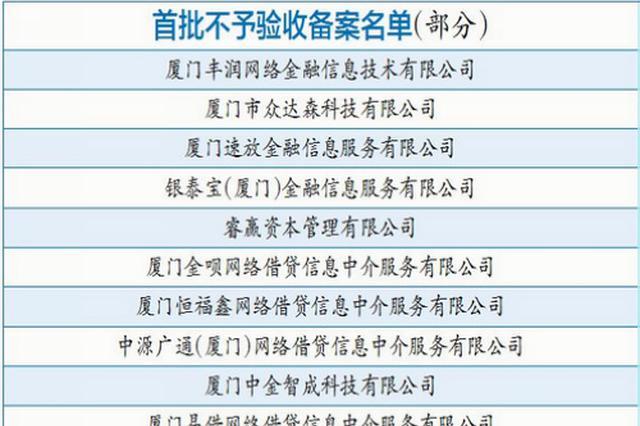 """厦门发布首批网贷机构清理名单 大多属于""""壳公司"""""""