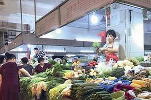 漳州上半年CPI同比上涨1.1% 能源、鲜菜价格均上涨