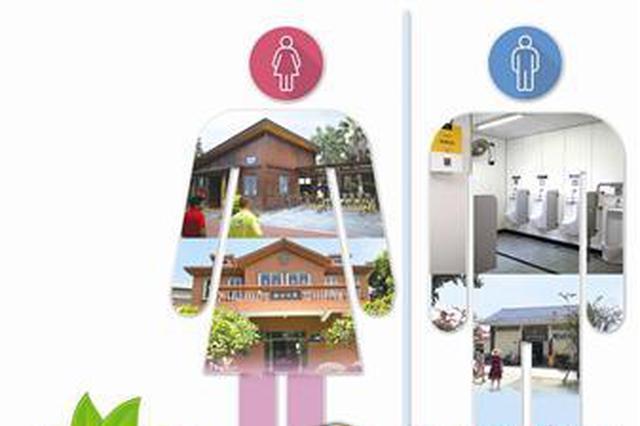 """厦门将升级公厕智能化平台 便利市民游客""""蹲坑""""大事"""